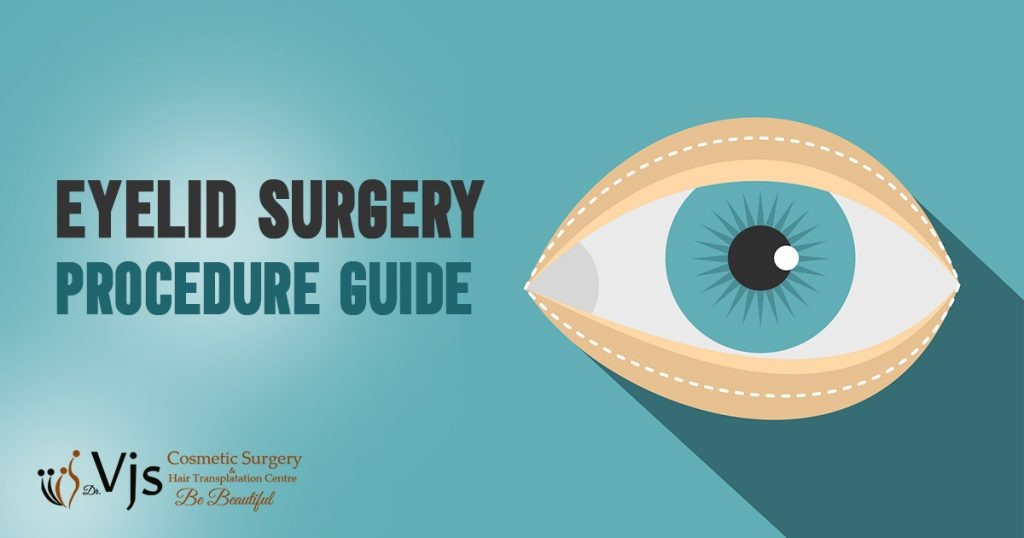 Eyelid surgery (blepharoplasty): How long does it take to recover from the surgery and its cost?