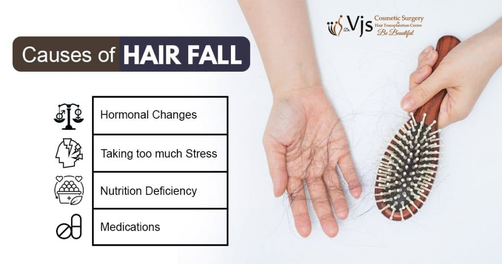 What are the reasons behind hair loss problems in both men and women?